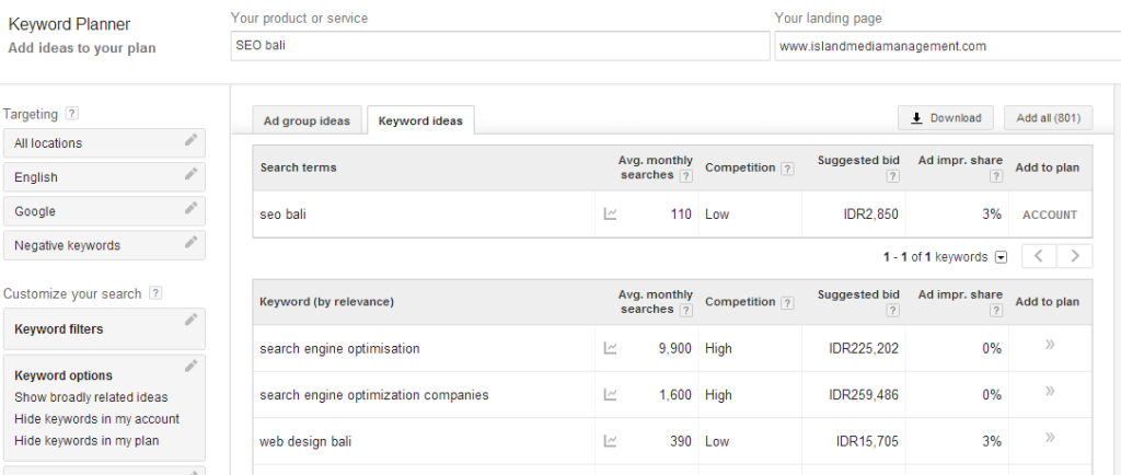 Keyword research can be easier when you use a tool like Google Ads keyword planner