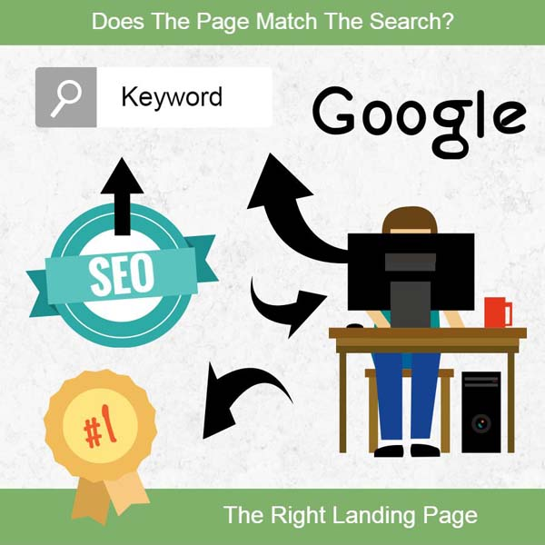 page match the keyword search - image