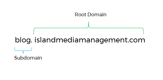 google site diversity update, subdomain and root domain